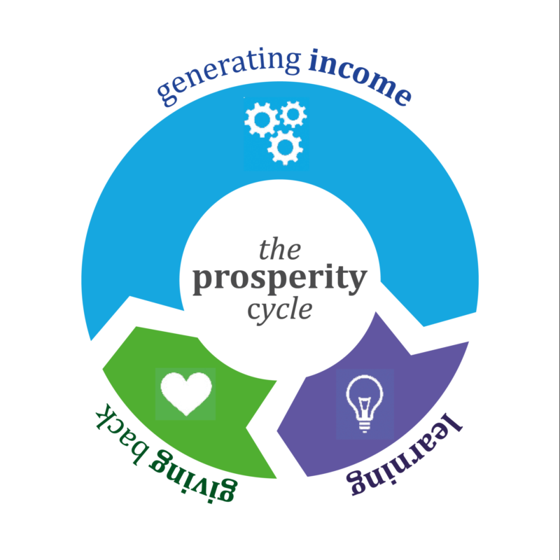 prosperity-cycle-darker